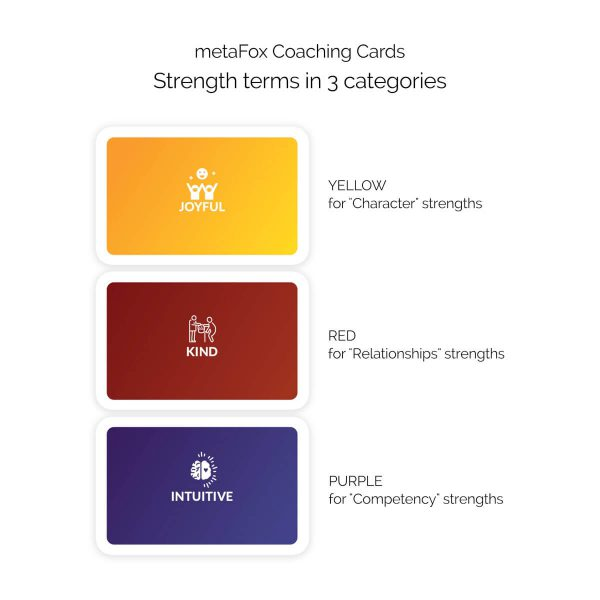 Strengths cards sorted in 3 categories